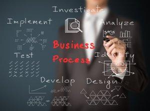 Evaluer une entreprise non rentable