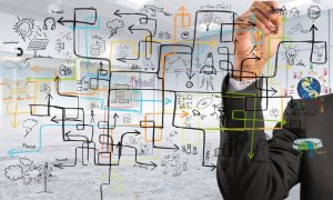 Evaluer la complexité d'une entreprise